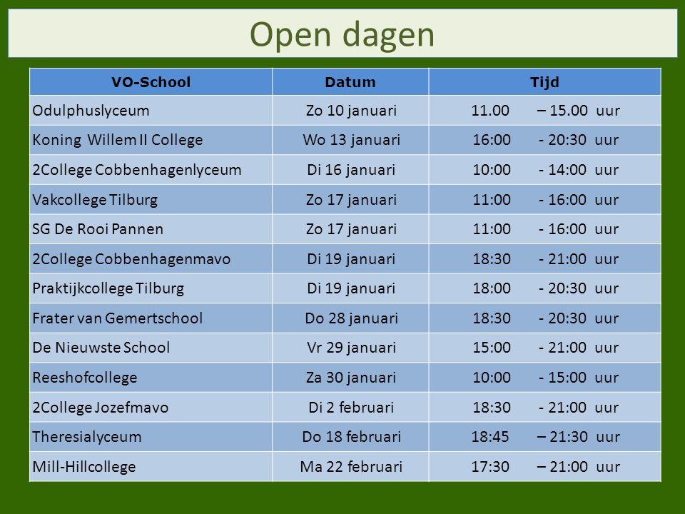 Open dagen VO-SchoolDatumTijd OdulphuslyceumZo 10 januari11.00– 15.00 uur Koning Willem II CollegeWo 13 januari16:00- 20:30 uur 2College CobbenhagenlyceumDi 16 januari10:00- 14:00 uur Vakcollege TilburgZo 17 januari11:00- 16:00 uur SG De Rooi PannenZo 17 januari11:00- 16:00 uur 2College CobbenhagenmavoDi 19 januari18:30- 21:00 uur Praktijkcollege TilburgDi 19 januari18:00- 20:30 uur Frater van GemertschoolDo 28 januari18:30- 20:30 uur De Nieuwste SchoolVr 29 januari15:00- 21:00 uur ReeshofcollegeZa 30 januari10:00- 15:00 uur 2College JozefmavoDi 2 februari18:30- 21:00 uur TheresialyceumDo 18 februari18:45– 21:30 uur Mill-HillcollegeMa 22 februari17:30– 21:00 uur