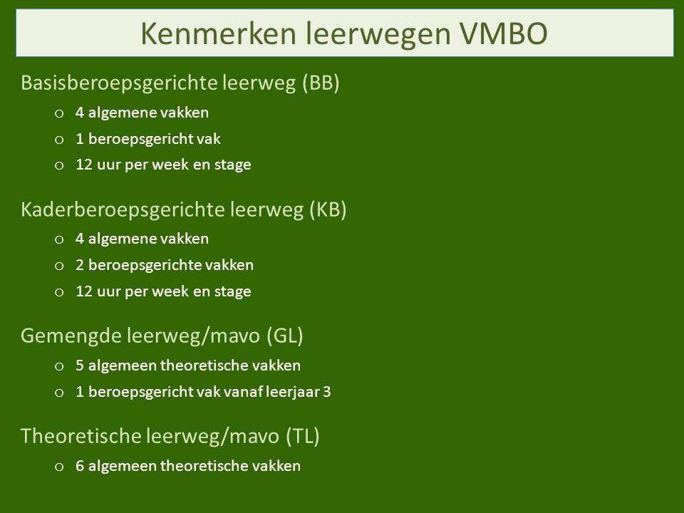 Kenmerken leerwegen VMBO Basisberoepsgerichte leerweg (BB) o 4 algemene vakken o 1 beroepsgericht vak o 12 uur per week en stage Kaderberoepsgerichte leerweg (KB) o 4 algemene vakken o 2 beroepsgerichte vakken o 12 uur per week en stage Gemengde leerweg/mavo (GL) o 5 algemeen theoretische vakken o 1 beroepsgericht vak vanaf leerjaar 3 Theoretische leerweg/mavo (TL) o 6 algemeen theoretische vakken
