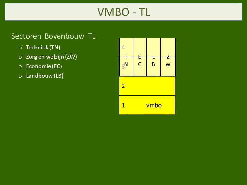 VMBO - TL Sectoren Bovenbouw TL o Techniek (TN) o Zorg en welzijn (ZW) o Economie (EC) o Landbouw (LB)