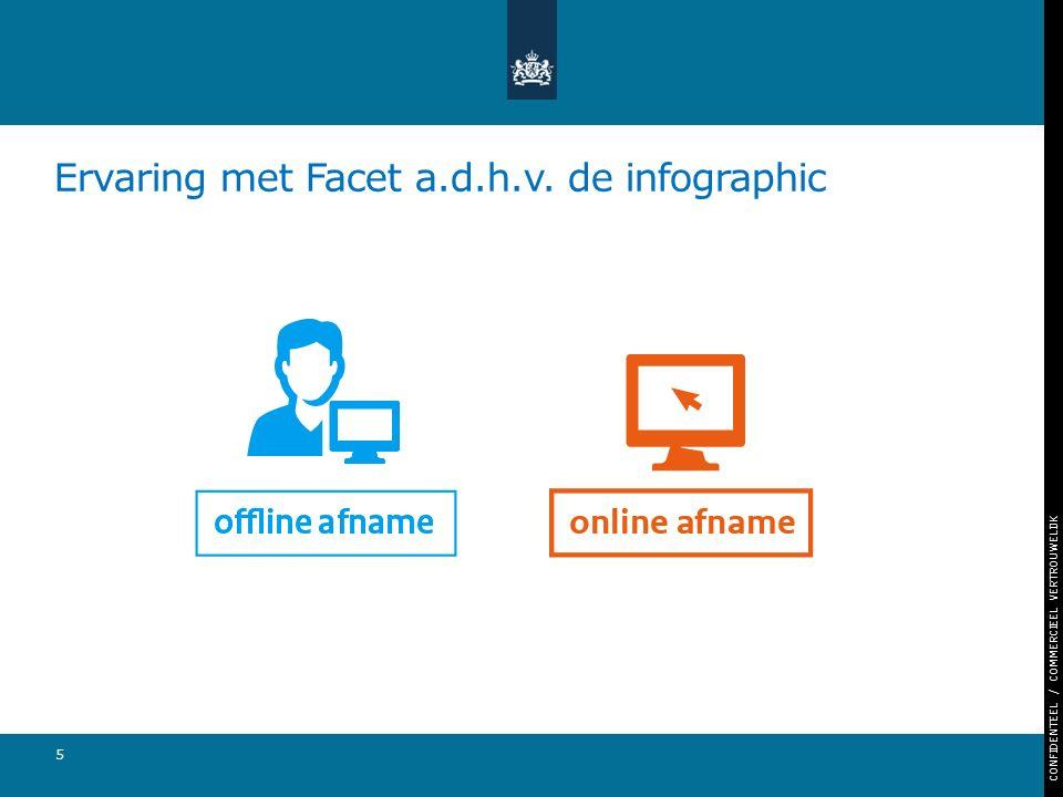 CONFIDENTEEL / COMMERCIEEL VERTROUWELIJK Ervaring met Facet a.d.h.v. de infographic 5