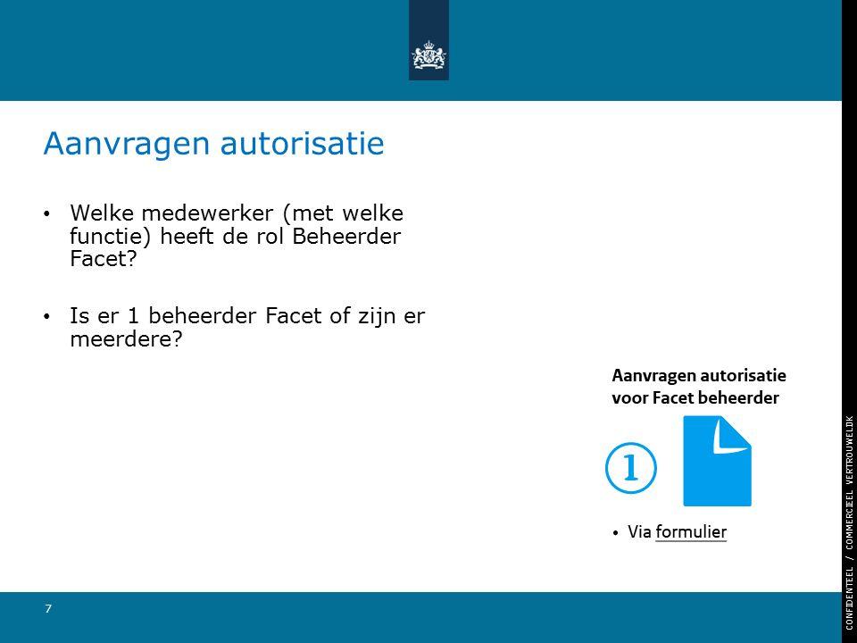 CONFIDENTEEL / COMMERCIEEL VERTROUWELIJK 7 Aanvragen autorisatie Welke medewerker (met welke functie) heeft de rol Beheerder Facet? Is er 1 beheerder