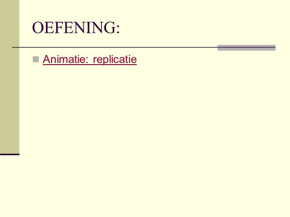 OEFENING: Animatie: replicatie
