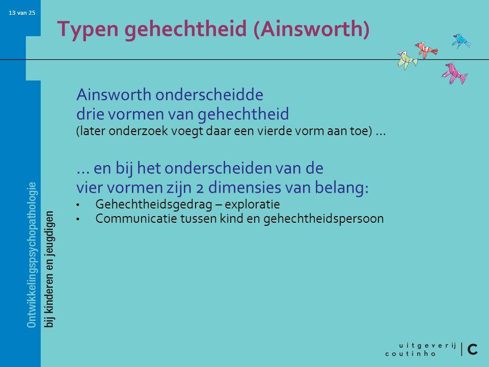 13 van 25 Typen gehechtheid (Ainsworth) Ainsworth onderscheidde drie vormen van gehechtheid (later onderzoek voegt daar een vierde vorm aan toe) … … e