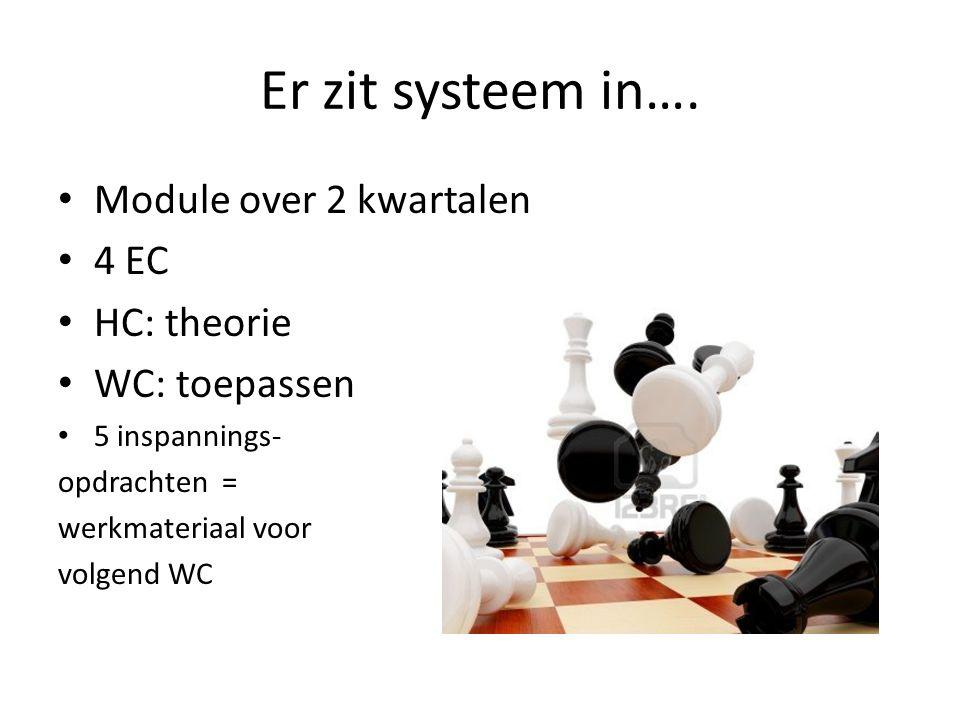 Er zit systeem in…. Module over 2 kwartalen 4 EC HC: theorie WC: toepassen 5 inspannings- opdrachten = werkmateriaal voor volgend WC