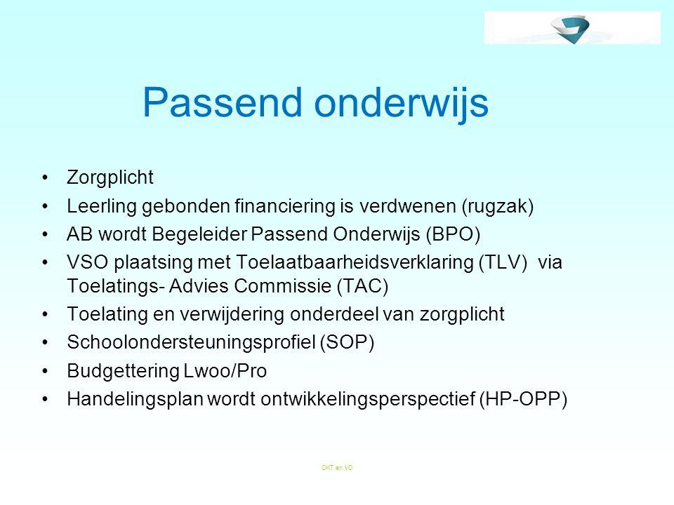 Passend onderwijs Zorgplicht Leerling gebonden financiering is verdwenen (rugzak) AB wordt Begeleider Passend Onderwijs (BPO) VSO plaatsing met Toelaa