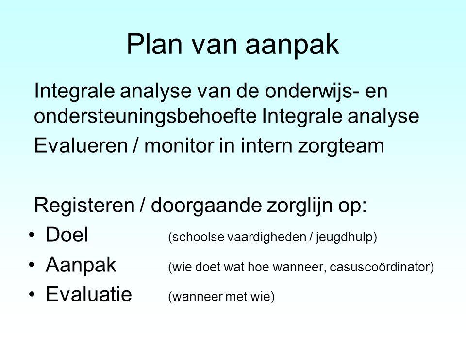 Integrale analyse van de onderwijs- en ondersteuningsbehoefte Integrale analyse Evalueren / monitor in intern zorgteam Registeren / doorgaande zorglij