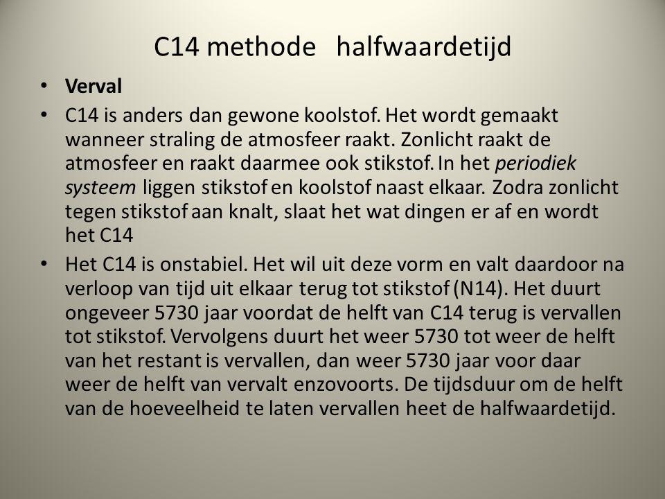 C14 methode halfwaardetijd Verval C14 is anders dan gewone koolstof. Het wordt gemaakt wanneer straling de atmosfeer raakt. Zonlicht raakt de atmosfee
