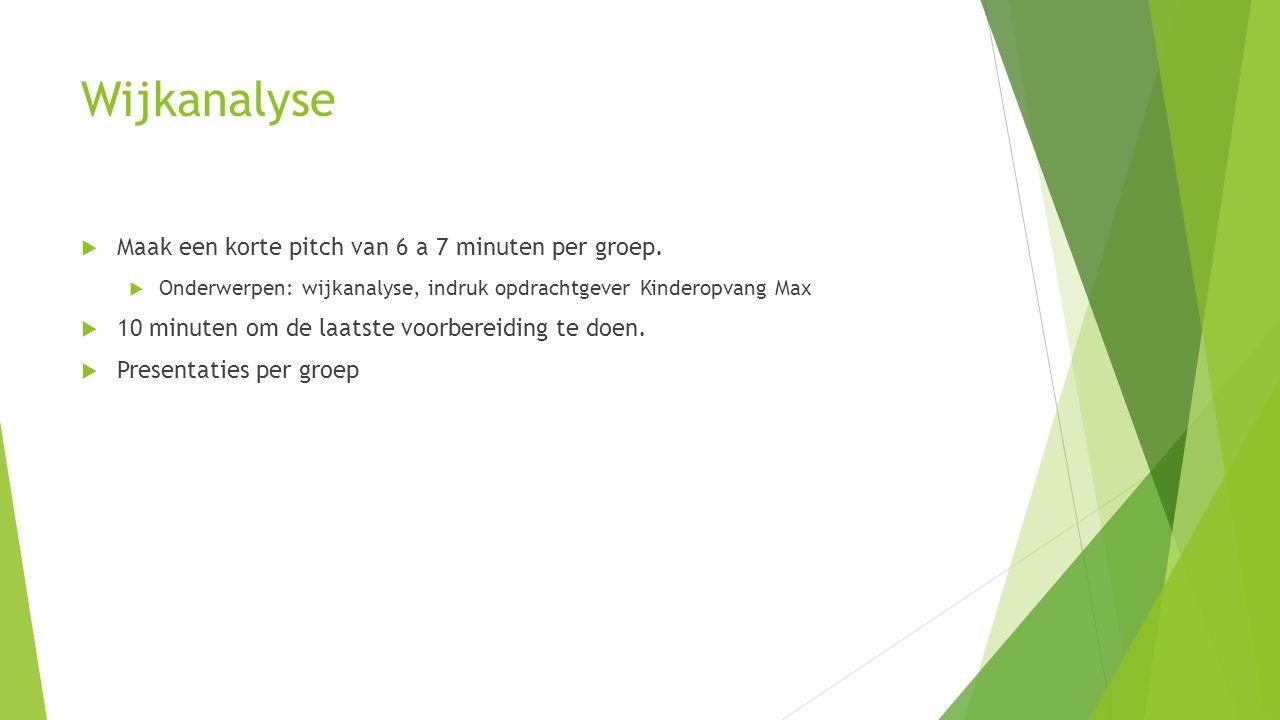 Wijkanalyse  Maak een korte pitch van 6 a 7 minuten per groep.