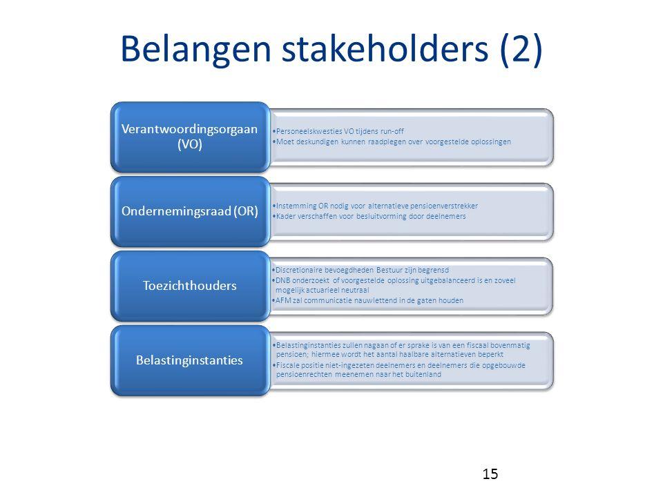 Belangen stakeholders (2) Personeelskwesties VO tijdens run-off Moet deskundigen kunnen raadplegen over voorgestelde oplossingen Verantwoordingsorgaan