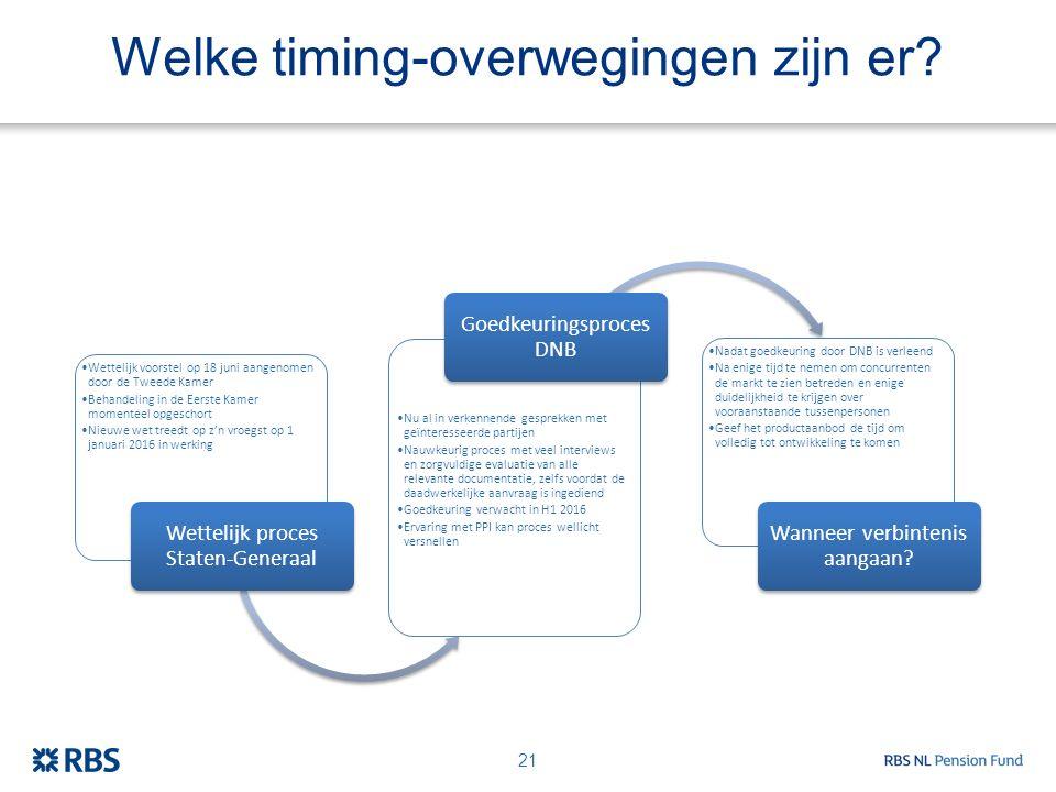 Welke timing-overwegingen zijn er? Wettelijk voorstel op 18 juni aangenomen door de Tweede Kamer Behandeling in de Eerste Kamer momenteel opgeschort N