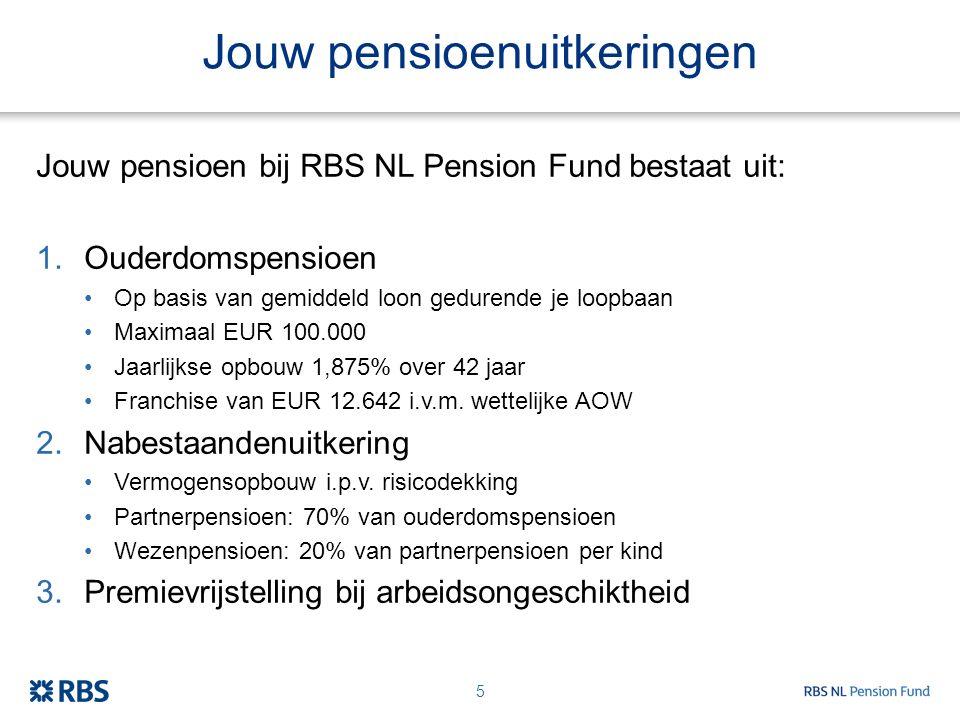 Jouw pensioenuitkeringen Jouw pensioen bij RBS NL Pension Fund bestaat uit: 1.Ouderdomspensioen Op basis van gemiddeld loon gedurende je loopbaan Maxi