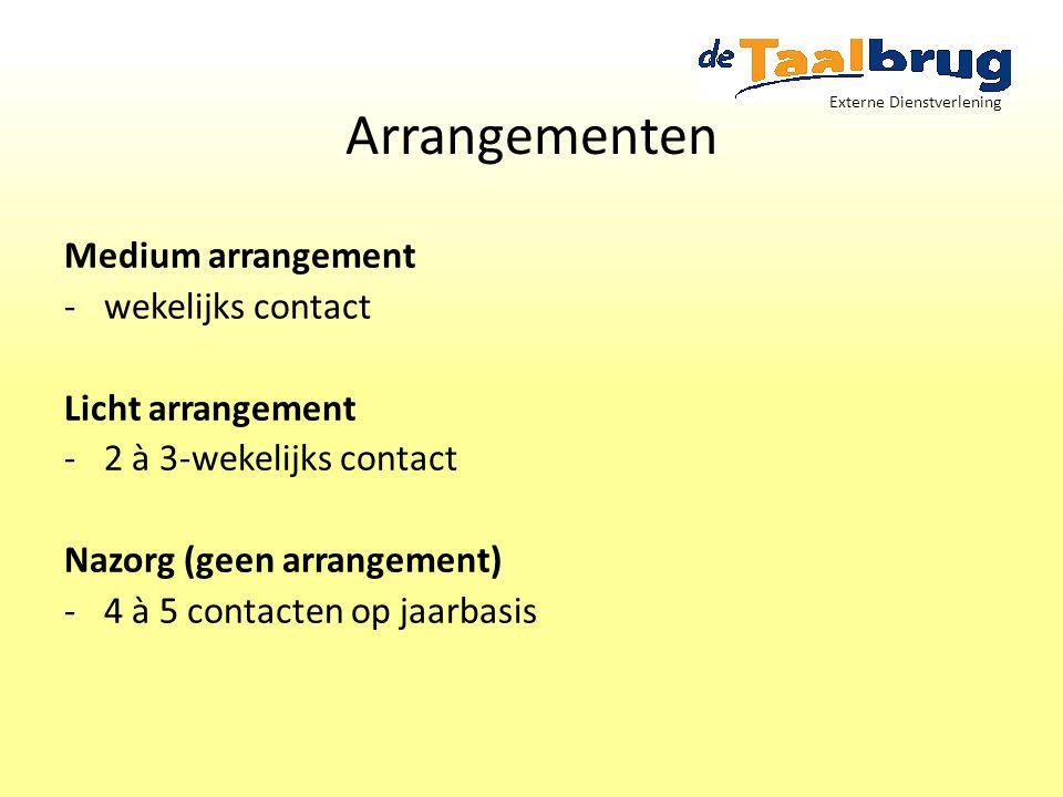 Arrangementen Medium arrangement -wekelijks contact Licht arrangement -2 à 3-wekelijks contact Nazorg (geen arrangement) -4 à 5 contacten op jaarbasis Externe Dienstverlening