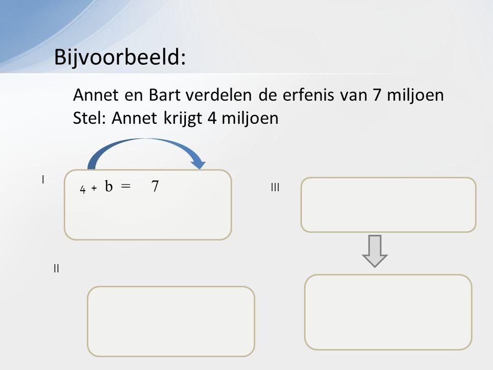 I III II 4 + b = 7 Annet en Bart verdelen de erfenis van 7 miljoen Stel: Annet krijgt 4 miljoen Bijvoorbeeld: