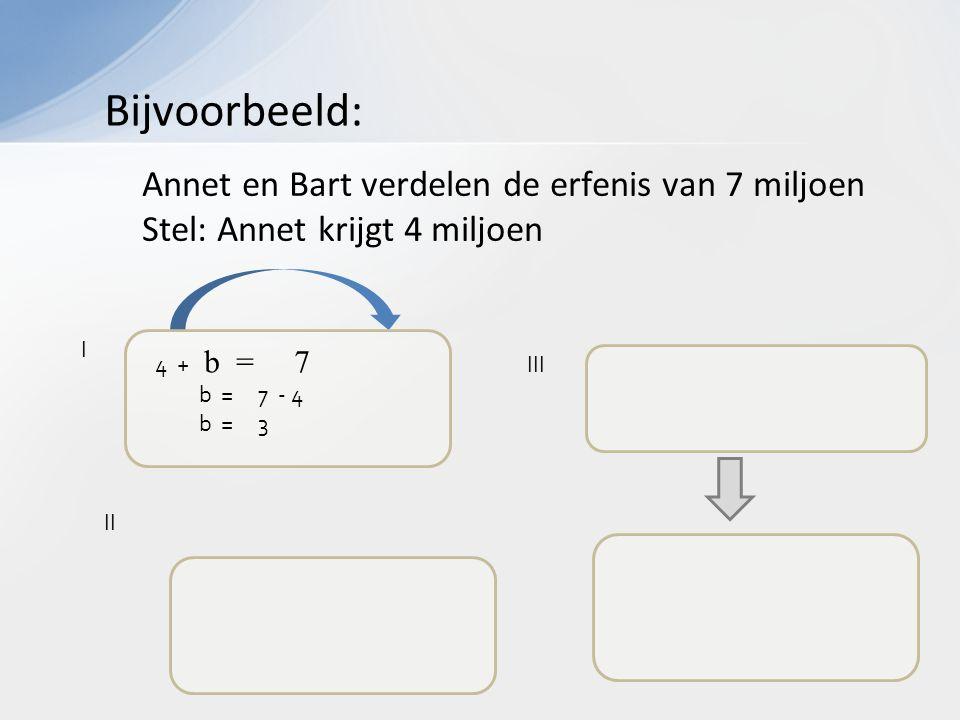 I III II 4 + b = 7 b = 7 - 4 b = 3 Annet en Bart verdelen de erfenis van 7 miljoen Stel: Annet krijgt 4 miljoen Bijvoorbeeld: