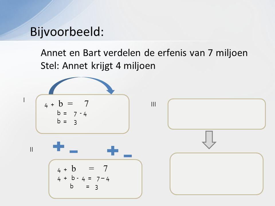 4 + b = 7 4 + b - 4 = 7 – 4 b = 3 I III II 4 + b = 7 b = 7 - 4 b = 3 Annet en Bart verdelen de erfenis van 7 miljoen Stel: Annet krijgt 4 miljoen Bijvoorbeeld: