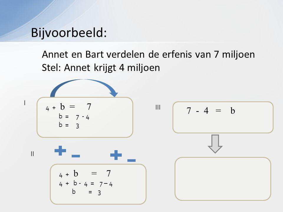 7 - 4 = b 4 + b = 7 4 + b - 4 = 7 – 4 b = 3 I III II 4 + b = 7 b = 7 - 4 b = 3 Annet en Bart verdelen de erfenis van 7 miljoen Stel: Annet krijgt 4 miljoen Bijvoorbeeld: