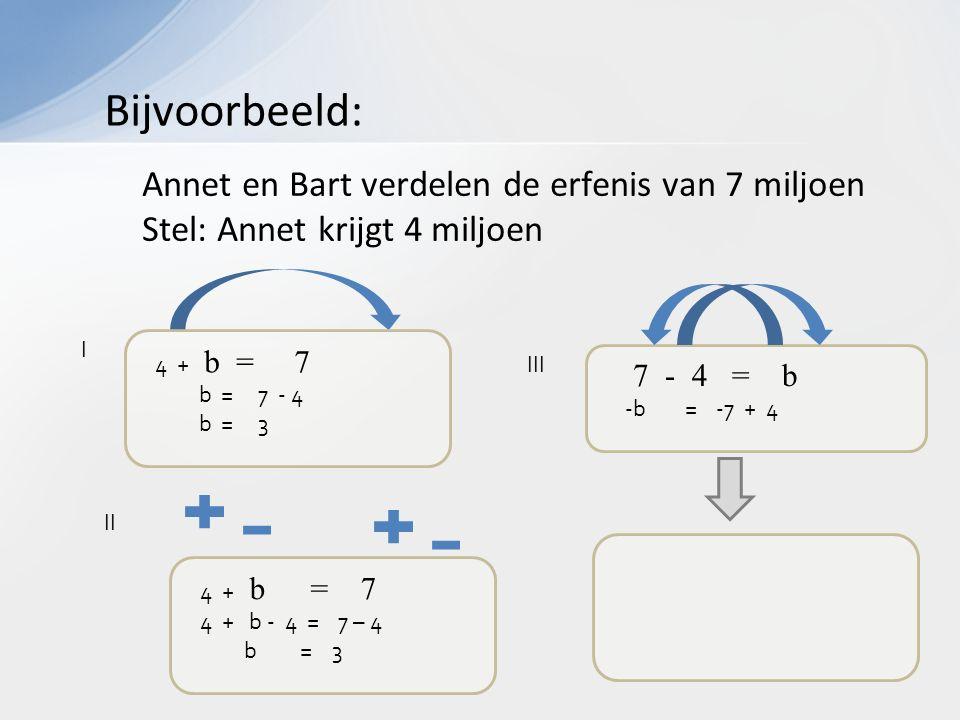 7 - 4 = b -b = -7 + 4 4 + b = 7 4 + b - 4 = 7 – 4 b = 3 I III II 4 + b = 7 b = 7 - 4 b = 3 Annet en Bart verdelen de erfenis van 7 miljoen Stel: Annet krijgt 4 miljoen Bijvoorbeeld: