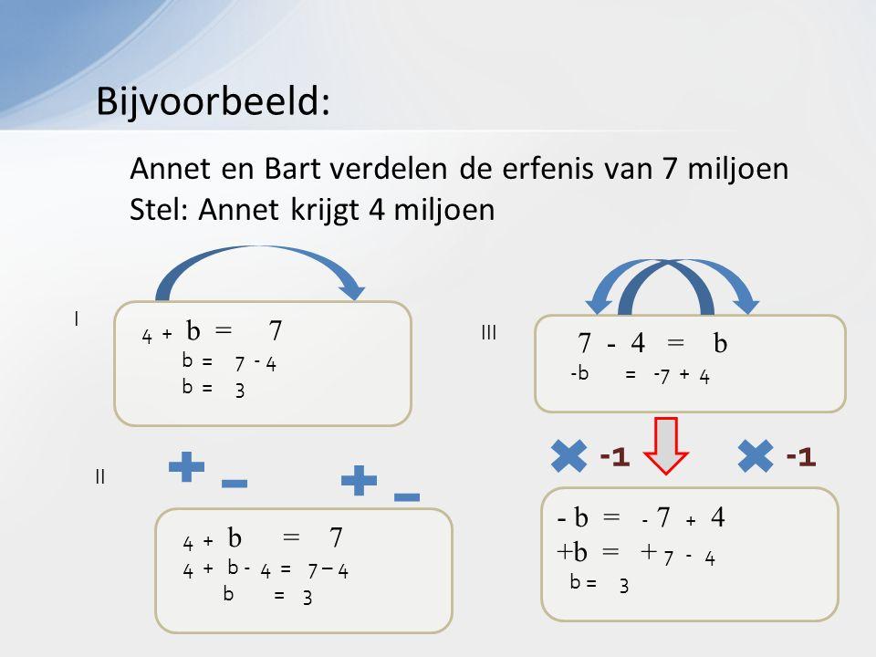 7 - 4 = b -b = -7 + 4 4 + b = 7 4 + b - 4 = 7 – 4 b = 3 I III II 4 + b = 7 b = 7 - 4 b = 3 Annet en Bart verdelen de erfenis van 7 miljoen Stel: Annet krijgt 4 miljoen Bijvoorbeeld: - b = - 7 + 4 +b = + 7 - 4 b = 3