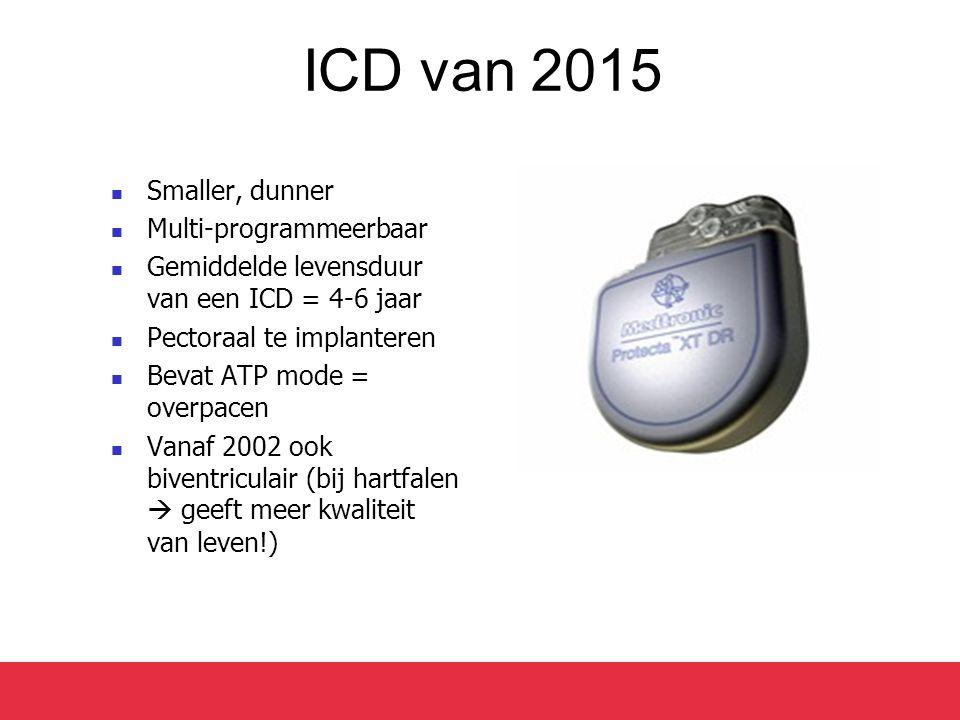 ICD van 2015 Smaller, dunner Multi-programmeerbaar Gemiddelde levensduur van een ICD = 4-6 jaar Pectoraal te implanteren Bevat ATP mode = overpacen Va