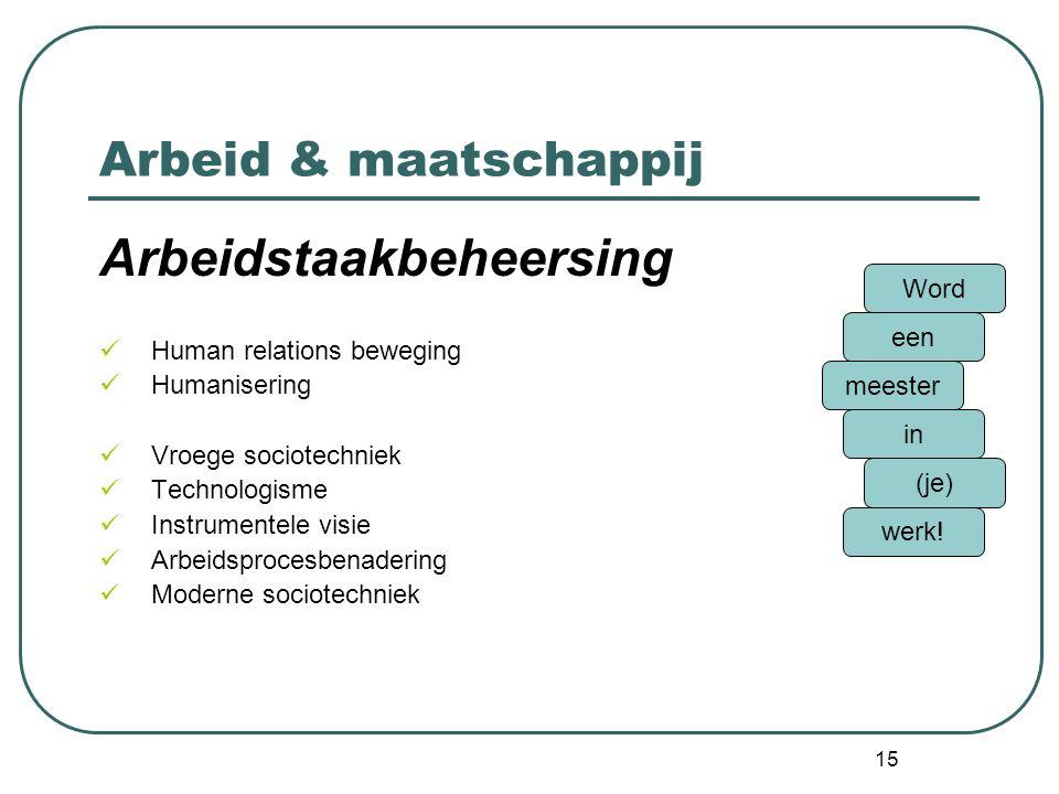Arbeid & maatschappij Arbeidstaakbeheersing Human relations beweging Humanisering Vroege sociotechniek Technologisme Instrumentele visie Arbeidsproces