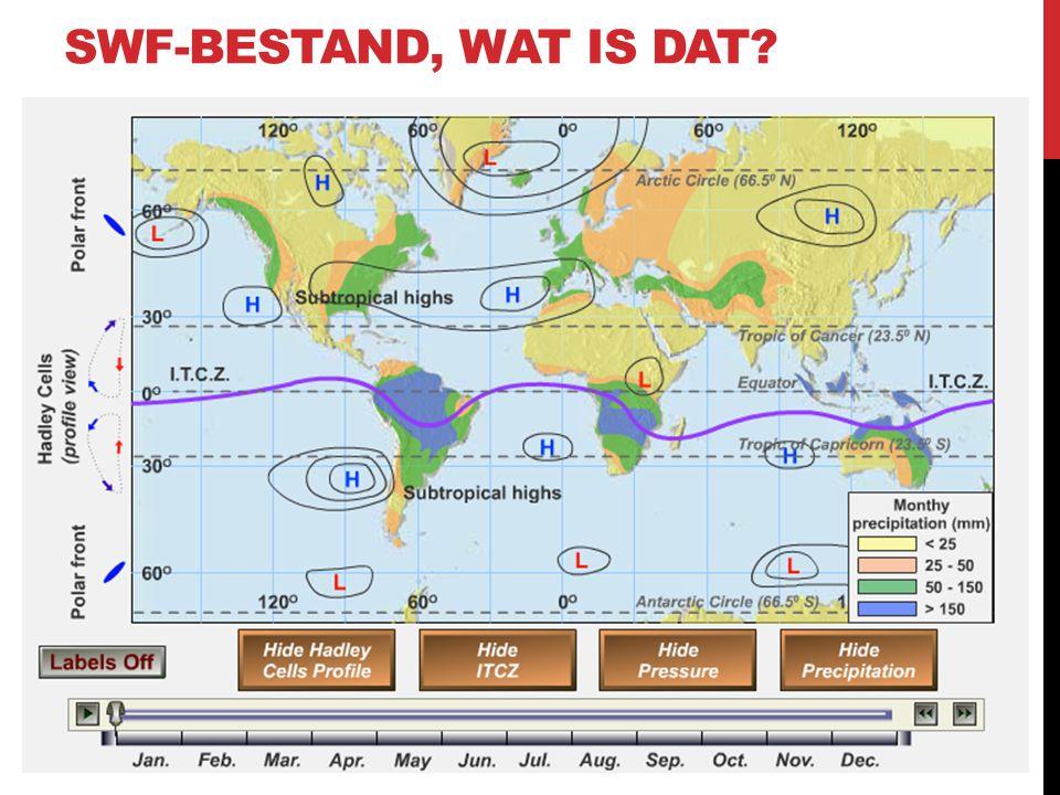 SWF-BESTAND, WAT IS DAT?