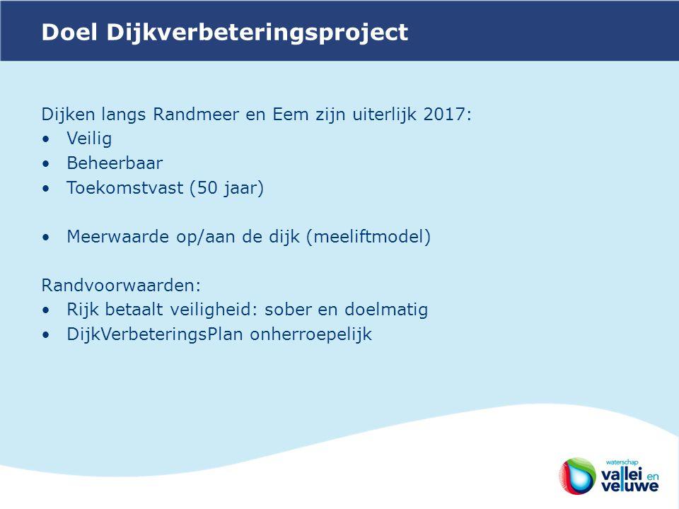 Doel Dijkverbeteringsproject Dijken langs Randmeer en Eem zijn uiterlijk 2017: Veilig Beheerbaar Toekomstvast (50 jaar) Meerwaarde op/aan de dijk (meeliftmodel) Randvoorwaarden: Rijk betaalt veiligheid: sober en doelmatig DijkVerbeteringsPlan onherroepelijk