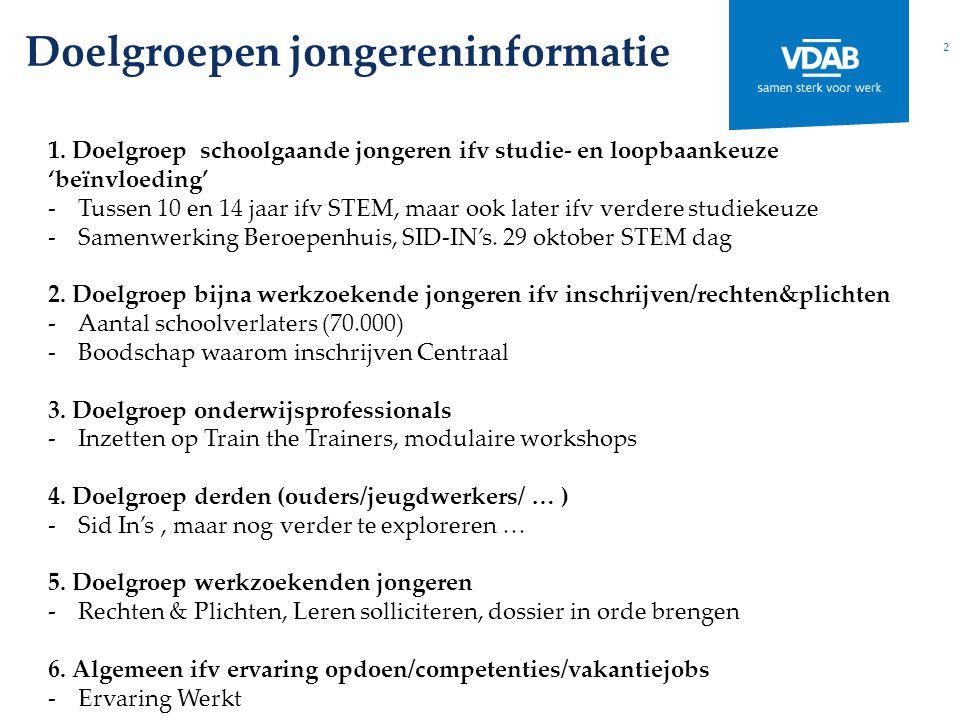 Doelgroepen jongereninformatie 2 1.