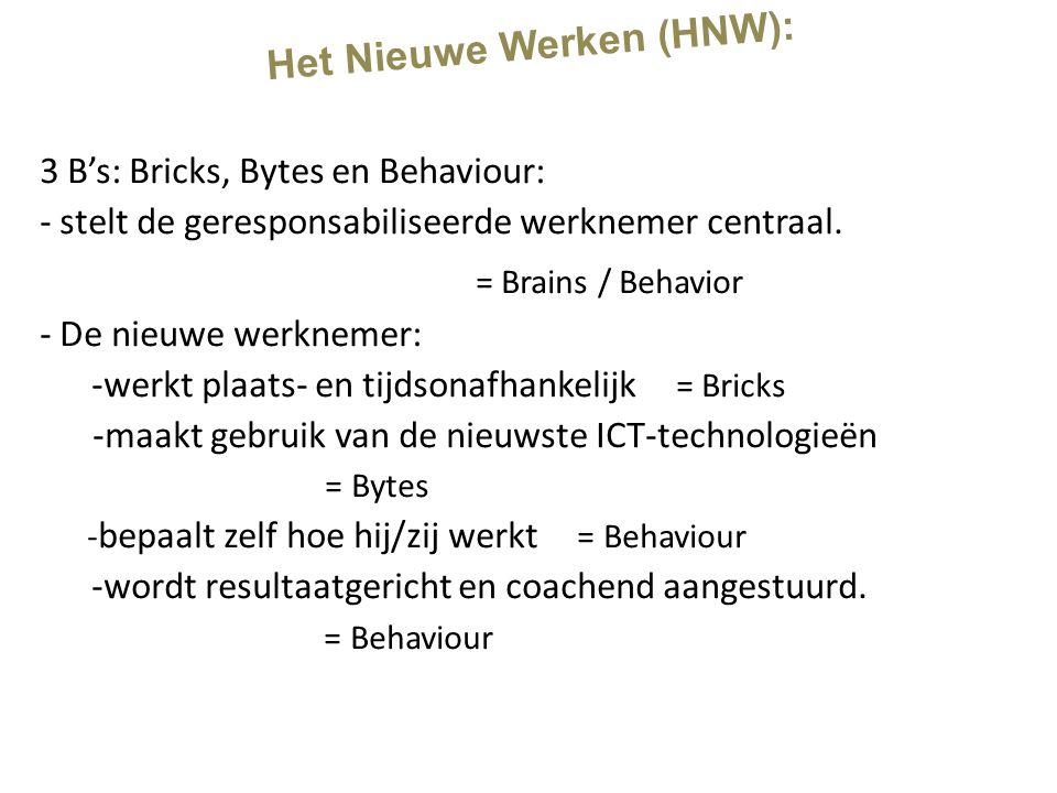 Het Nieuwe Werken (HNW): 3 B's: Bricks, Bytes en Behaviour: - stelt de geresponsabiliseerde werknemer centraal. = Brains / Behavior - De nieuwe werkne