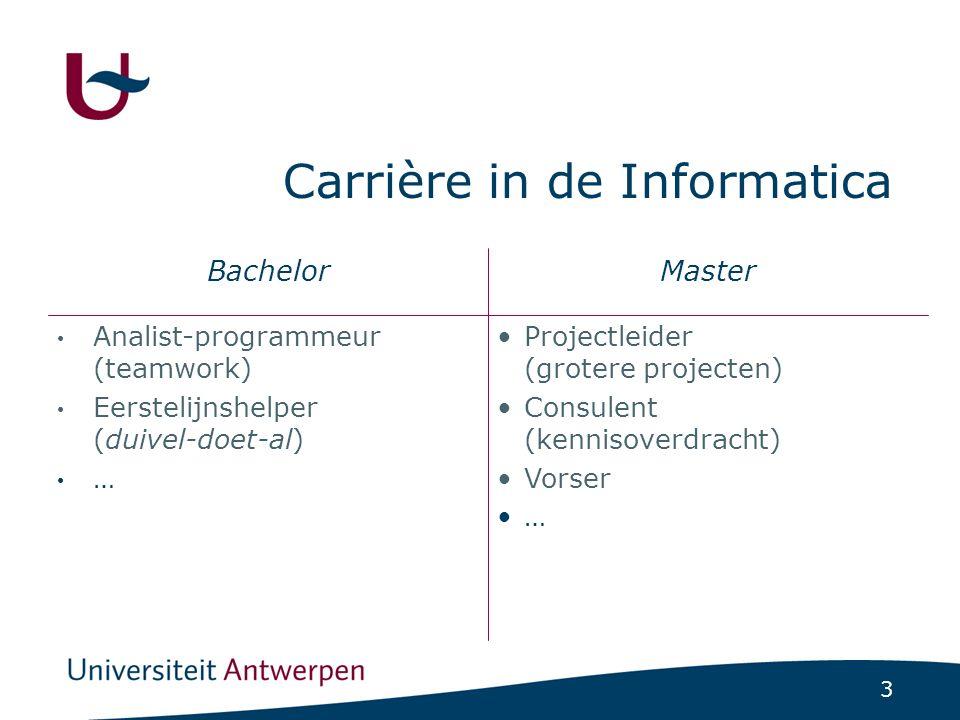 3 Carrière in de Informatica Projectleider (grotere projecten) Consulent (kennisoverdracht) Vorser … Analist-programmeur (teamwork) Eerstelijnshelper (duivel-doet-al) … MasterBachelor