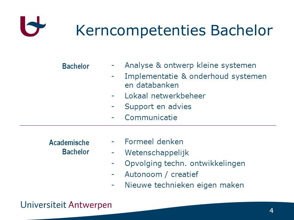 4 Kerncompetenties Bachelor -Formeel denken -Wetenschappelijk -Opvolging techn. ontwikkelingen -Autonoom / creatief -Nieuwe technieken eigen maken Aca
