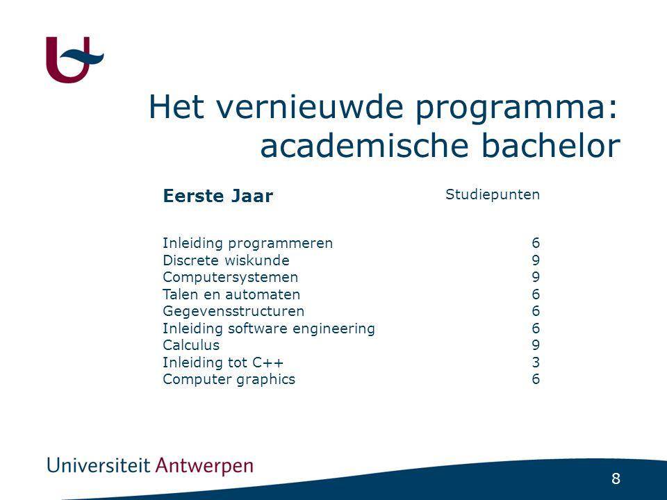 8 Het vernieuwde programma: academische bachelor Studiepunten Eerste Jaar 699666936699666936 Inleiding programmeren Discrete wiskunde Computersystemen