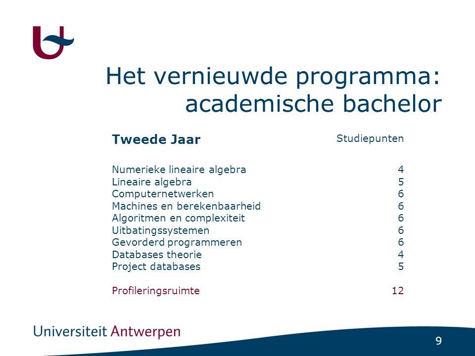 9 Het vernieuwde programma: academische bachelor Studiepunten Tweede Jaar 4 5 6 4 5 12 Numerieke lineaire algebra Lineaire algebra Computernetwerken M