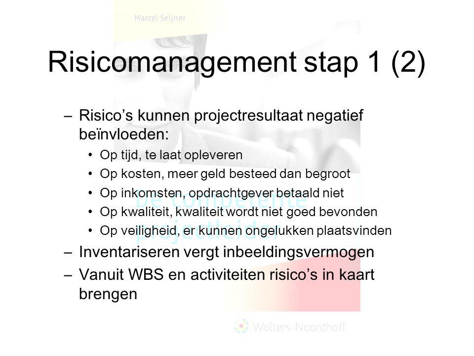 Risicomanagement stap 1 (2) –Risico's kunnen projectresultaat negatief beïnvloeden: Op tijd, te laat opleveren Op kosten, meer geld besteed dan begroot Op inkomsten, opdrachtgever betaald niet Op kwaliteit, kwaliteit wordt niet goed bevonden Op veiligheid, er kunnen ongelukken plaatsvinden –Inventariseren vergt inbeeldingsvermogen –Vanuit WBS en activiteiten risico's in kaart brengen