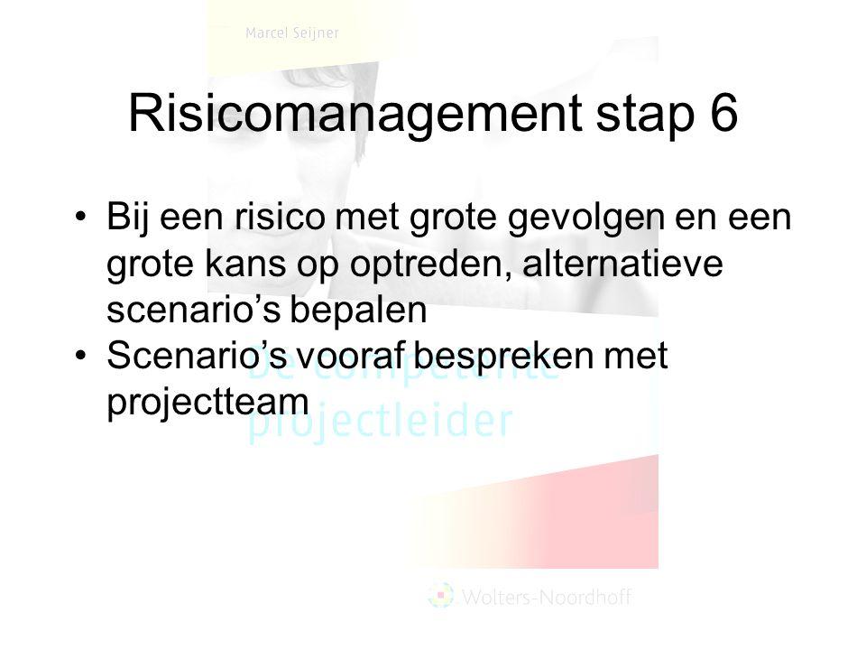 Risicomanagement stap 6 Bij een risico met grote gevolgen en een grote kans op optreden, alternatieve scenario's bepalen Scenario's vooraf bespreken met projectteam