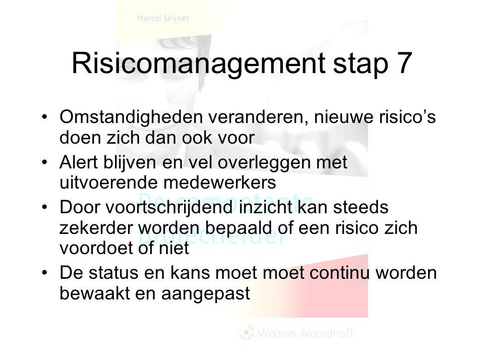 Risicomanagement stap 7 Omstandigheden veranderen, nieuwe risico's doen zich dan ook voor Alert blijven en vel overleggen met uitvoerende medewerkers Door voortschrijdend inzicht kan steeds zekerder worden bepaald of een risico zich voordoet of niet De status en kans moet moet continu worden bewaakt en aangepast
