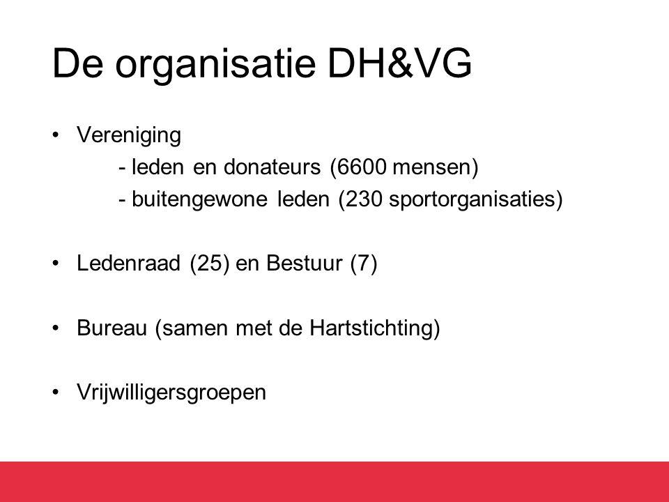De organisatie DH&VG Vereniging - leden en donateurs (6600 mensen) - buitengewone leden (230 sportorganisaties) Ledenraad (25) en Bestuur (7) Bureau (samen met de Hartstichting) Vrijwilligersgroepen