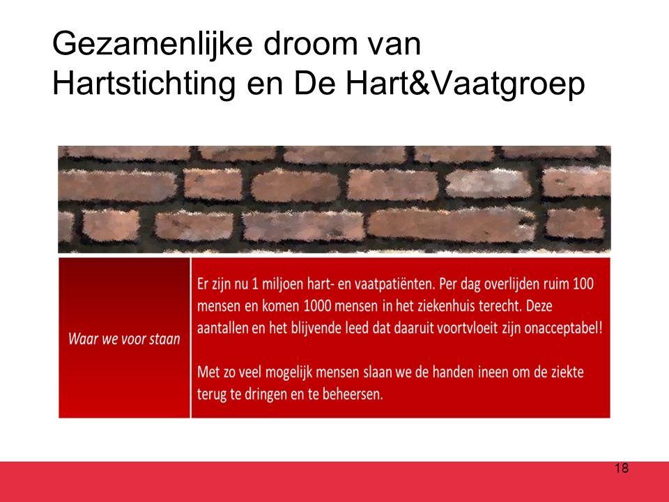 Gezamenlijke droom van Hartstichting en De Hart&Vaatgroep 18