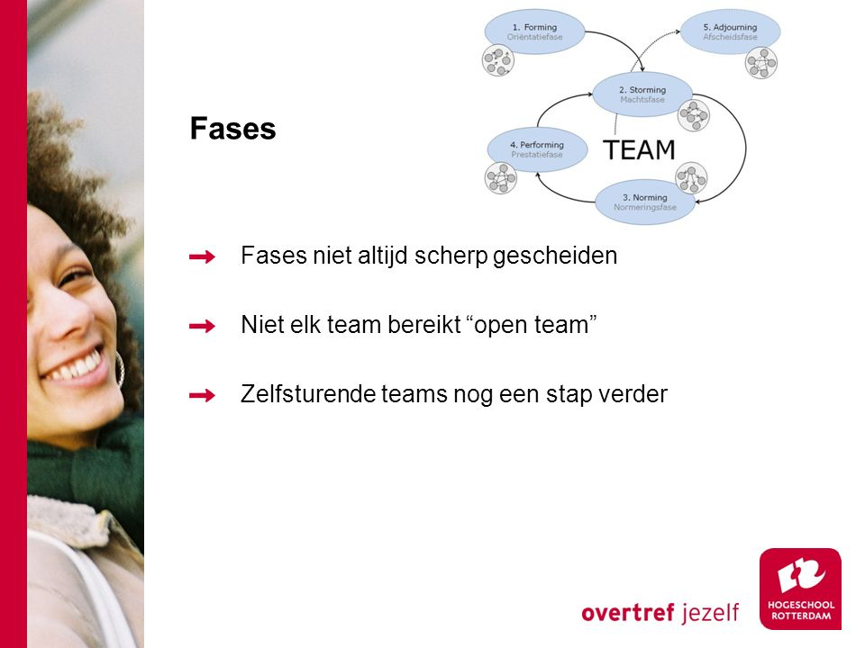 Fases niet altijd scherp gescheiden Niet elk team bereikt open team Zelfsturende teams nog een stap verder