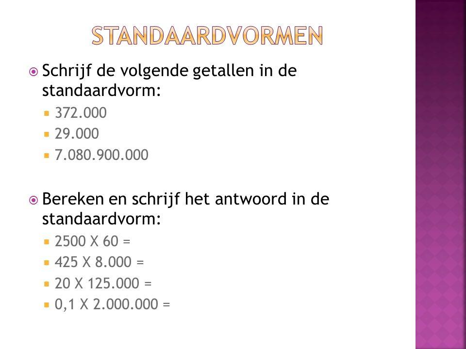  Schrijf de volgende getallen in de standaardvorm:  372.000  29.000  7.080.900.000  Bereken en schrijf het antwoord in de standaardvorm:  2500 X 60 =  425 X 8.000 =  20 X 125.000 =  0,1 X 2.000.000 =