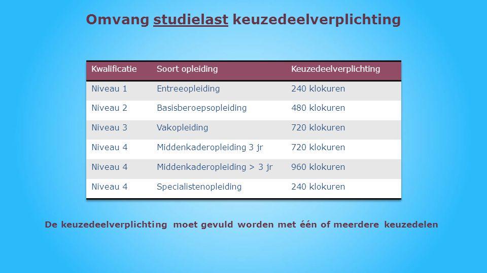 Omvang studielast keuzedeelverplichting De keuzedeelverplichting moet gevuld worden met één of meerdere keuzedelen