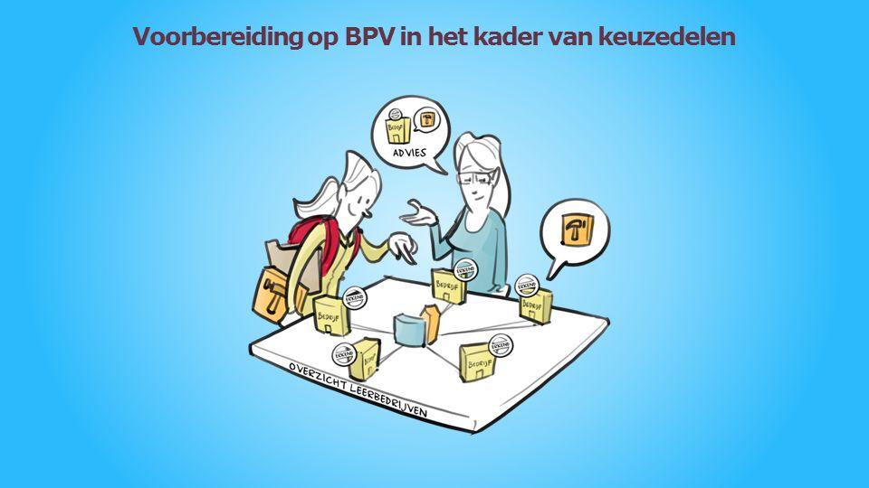 Voorbereiding op BPV in het kader van keuzedelen
