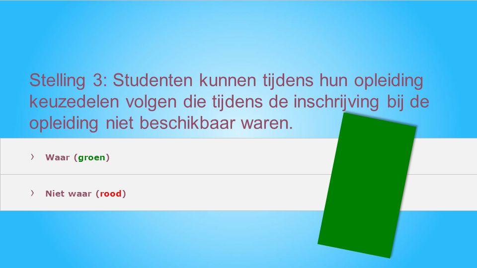Stelling 3: Studenten kunnen tijdens hun opleiding keuzedelen volgen die tijdens de inschrijving bij de opleiding niet beschikbaar waren.