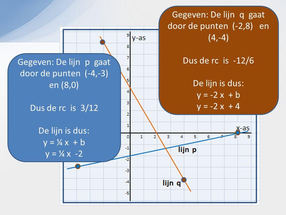 Gegeven: De lijn p gaat door de punten (-4,-3) en (8,0) Dus de rc is 3/12 De lijn is dus: y = ¼ x + b y = ¼ x -2 Gegeven: De lijn q gaat door de punten (-2,8) en (4,-4) Dus de rc is -12/6 De lijn is dus: y = -2 x + b y = -2 x + 4