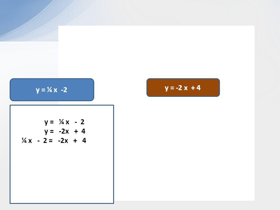 y = ¼ x -2 y = -2 x + 4 y = ¼ x - 2 y = -2x + 4 ¼ x - 2 = -2x + 4 2¼ x = 6 x = 6 / 2¼ x = 2,666666 y = -2 * 2,6666 + 4 y = - 1,3333