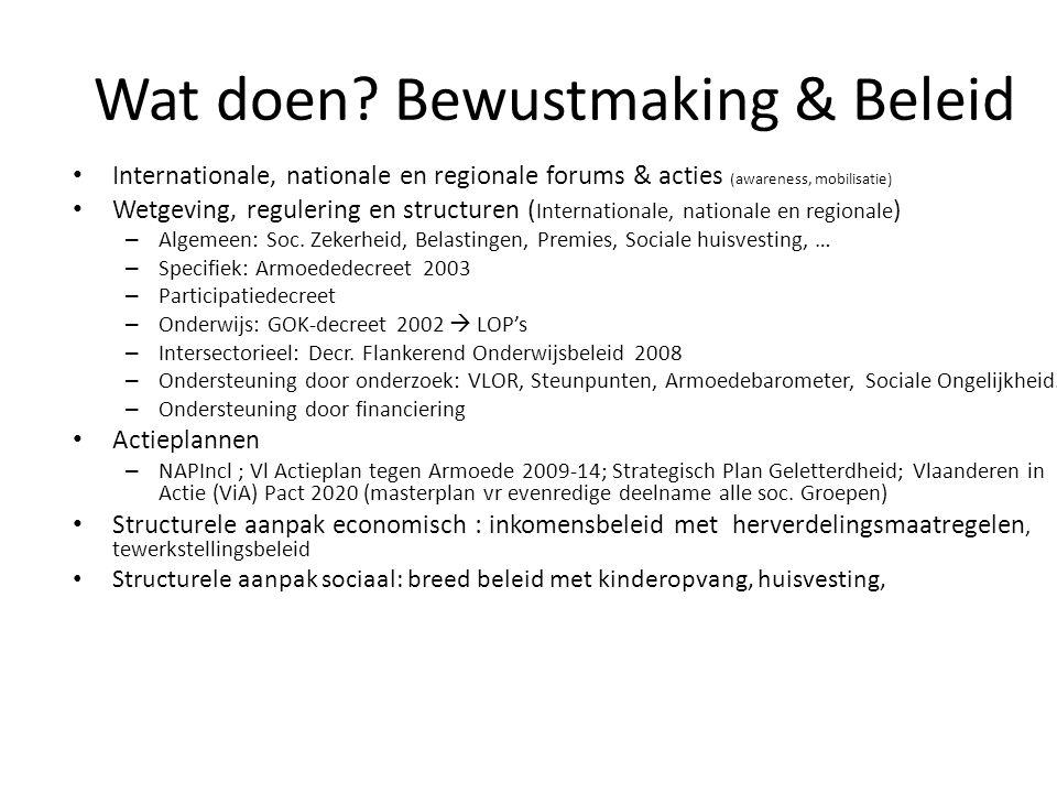 Wat doen? Bewustmaking & Beleid Internationale, nationale en regionale forums & acties (awareness, mobilisatie) Wetgeving, regulering en structuren (
