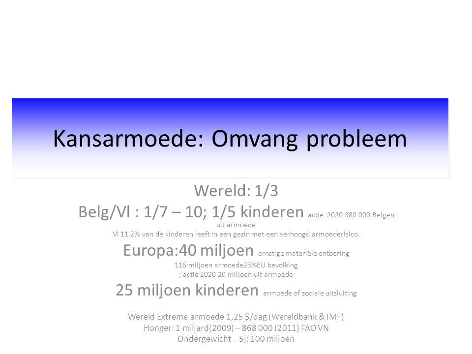 Kansarmoede: Omvang probleem Wereld: 1/3 Belg/Vl : 1/7 – 10; 1/5 kinderen actie 2020 380 000 Belgen uit armoede Vl 11,2% van de kinderen leeft in een