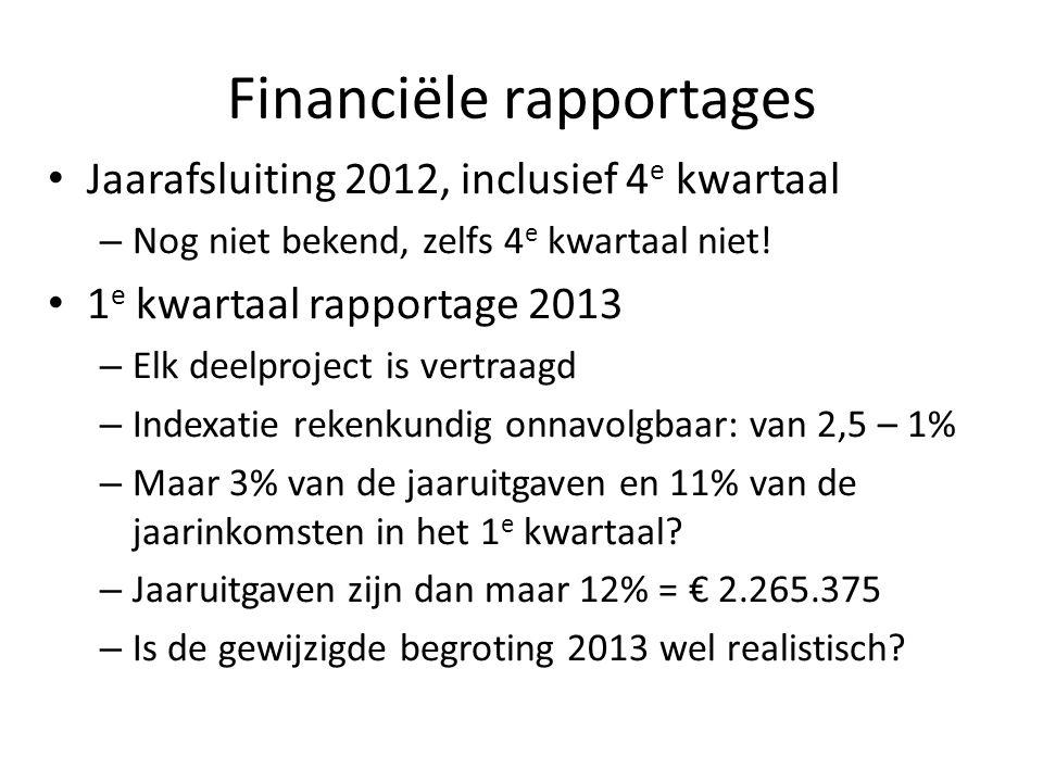 Financiële rapportages Jaarafsluiting 2012, inclusief 4 e kwartaal – Nog niet bekend, zelfs 4 e kwartaal niet.