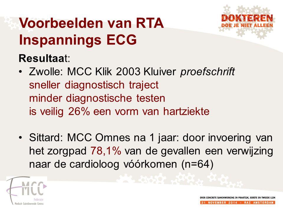 Resultaat: Zwolle: MCC Klik 2003 Kluiver proefschrift sneller diagnostisch traject minder diagnostische testen is veilig 26% een vorm van hartziekte Sittard: MCC Omnes na 1 jaar: door invoering van het zorgpad 78,1% van de gevallen een verwijzing naar de cardioloog vóórkomen (n=64) Voorbeelden van RTA Inspannings ECG