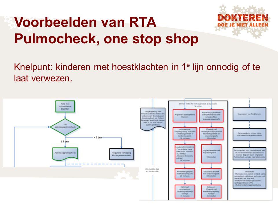 Voorbeelden van RTA Pulmocheck, one stop shop Knelpunt: kinderen met hoestklachten in 1 e lijn onnodig of te laat verwezen.