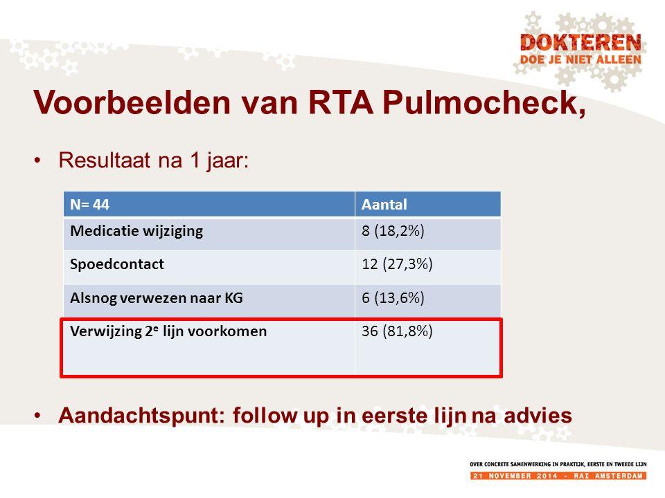 Resultaat na 1 jaar: Aandachtspunt: follow up in eerste lijn na advies N= 44Aantal Medicatie wijziging8 (18,2%) Spoedcontact12 (27,3%) Alsnog verwezen naar KG6 (13,6%) Verwijzing 2 e lijn voorkomen36 (81,8%) Voorbeelden van RTA Pulmocheck,